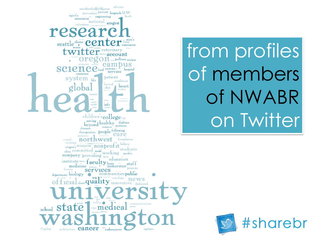 from profiles of members of NWABR on Twitter