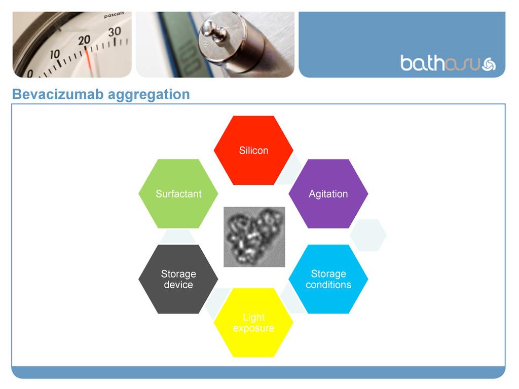 Bevacizumab aggregation Bevacizumab Aggregation...