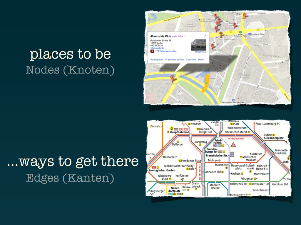 places to be …ways to get there Nodes (Knoten) ...