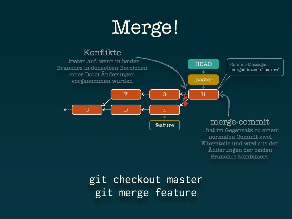 C D E feature git checkout master git merge fea...