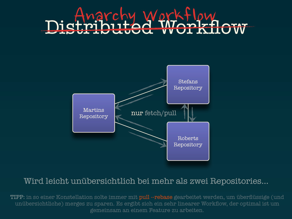 Distributed Workflow Martins Repository Stefans ...