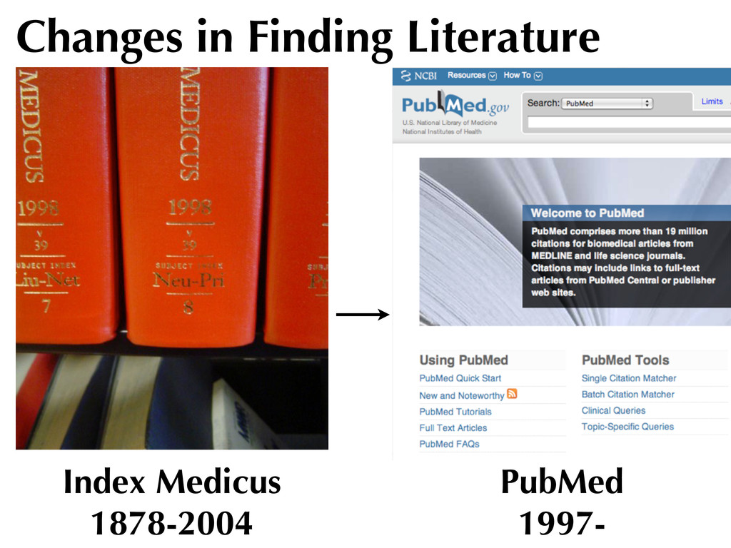 Index Medicus 1878-2004 PubMed 1997- Changes in...