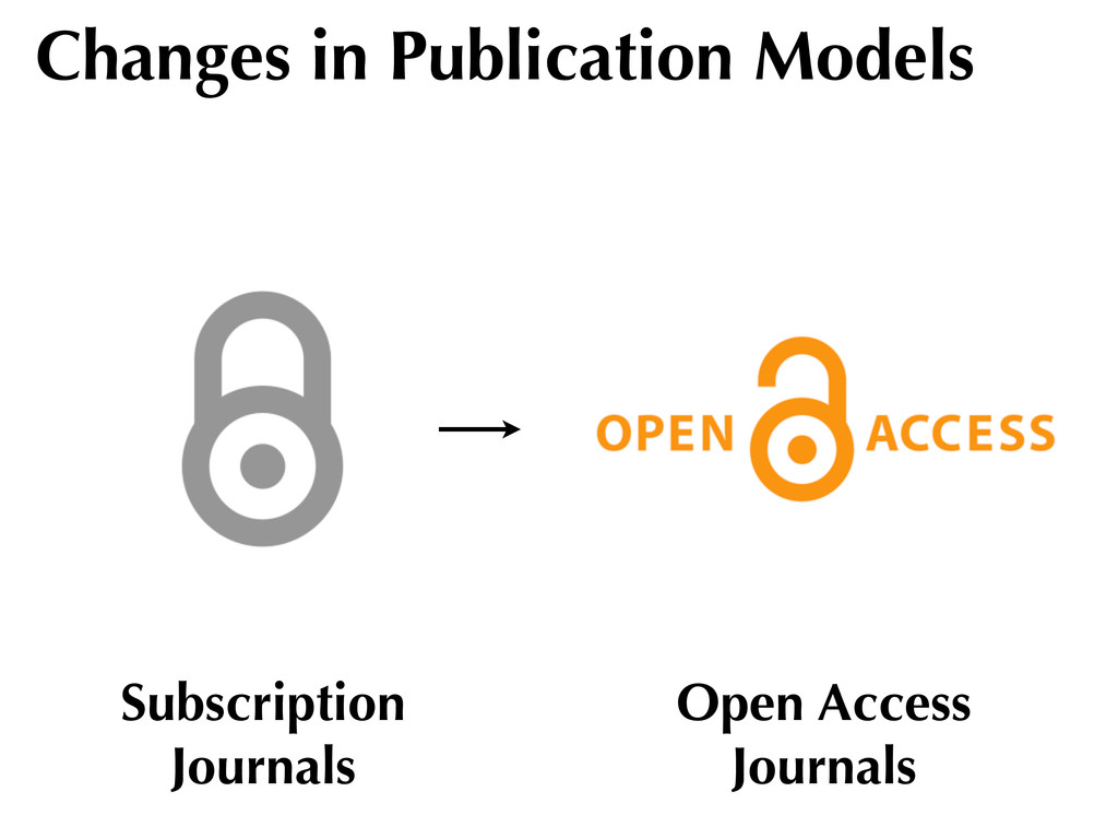 Subscription Journals Open Access Journals Chan...