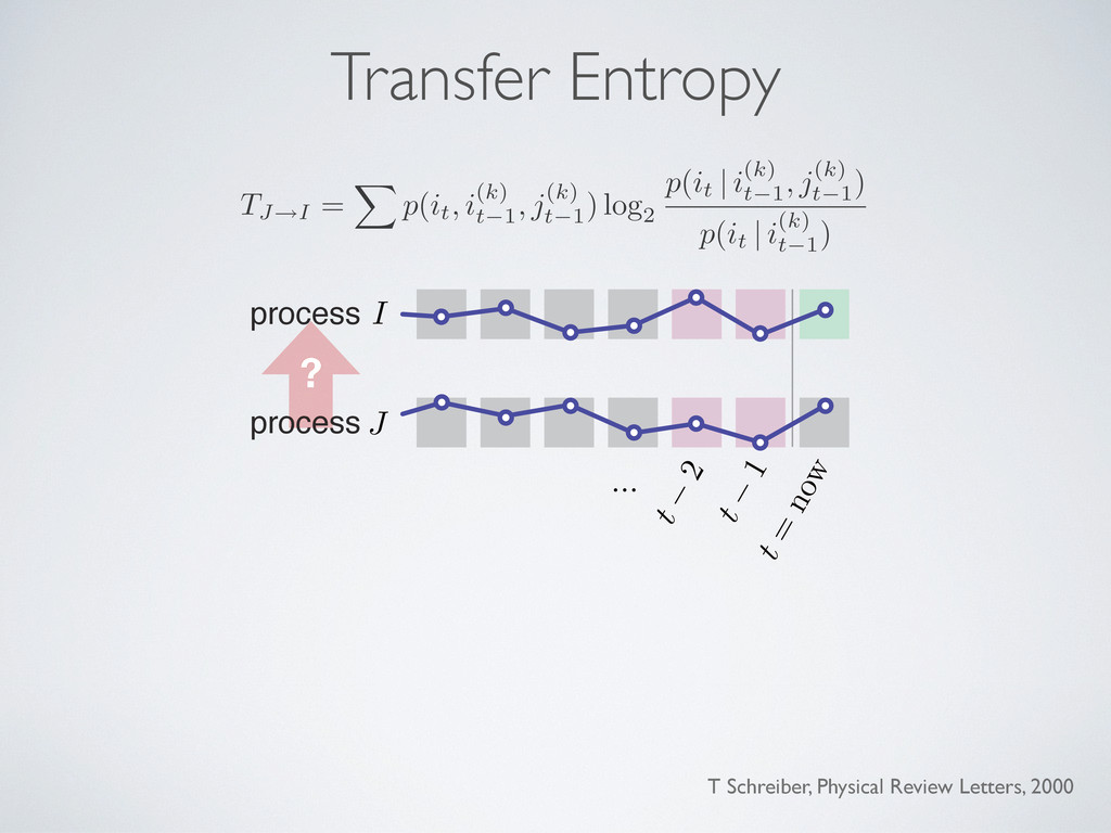Transfer Entropy T Schreiber, Physical Review L...