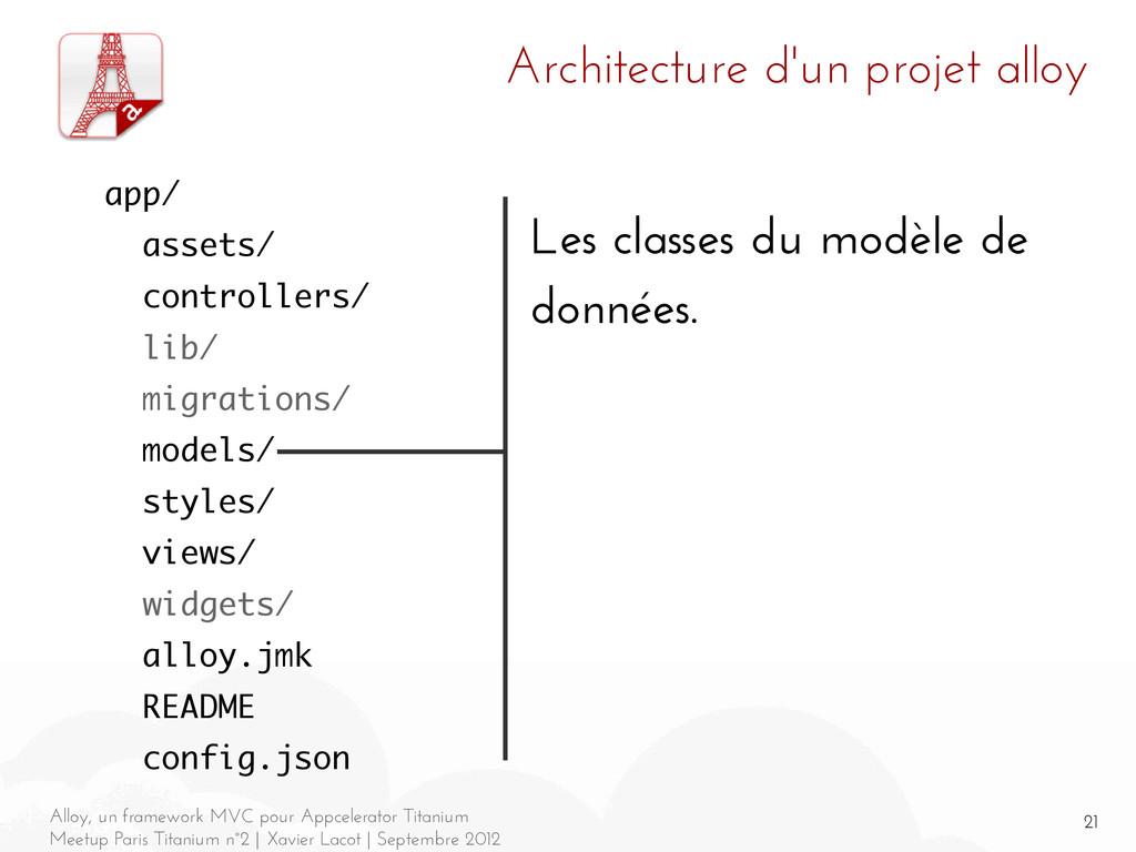 21 Alloy, un framework MVC pour Appcelerator Ti...