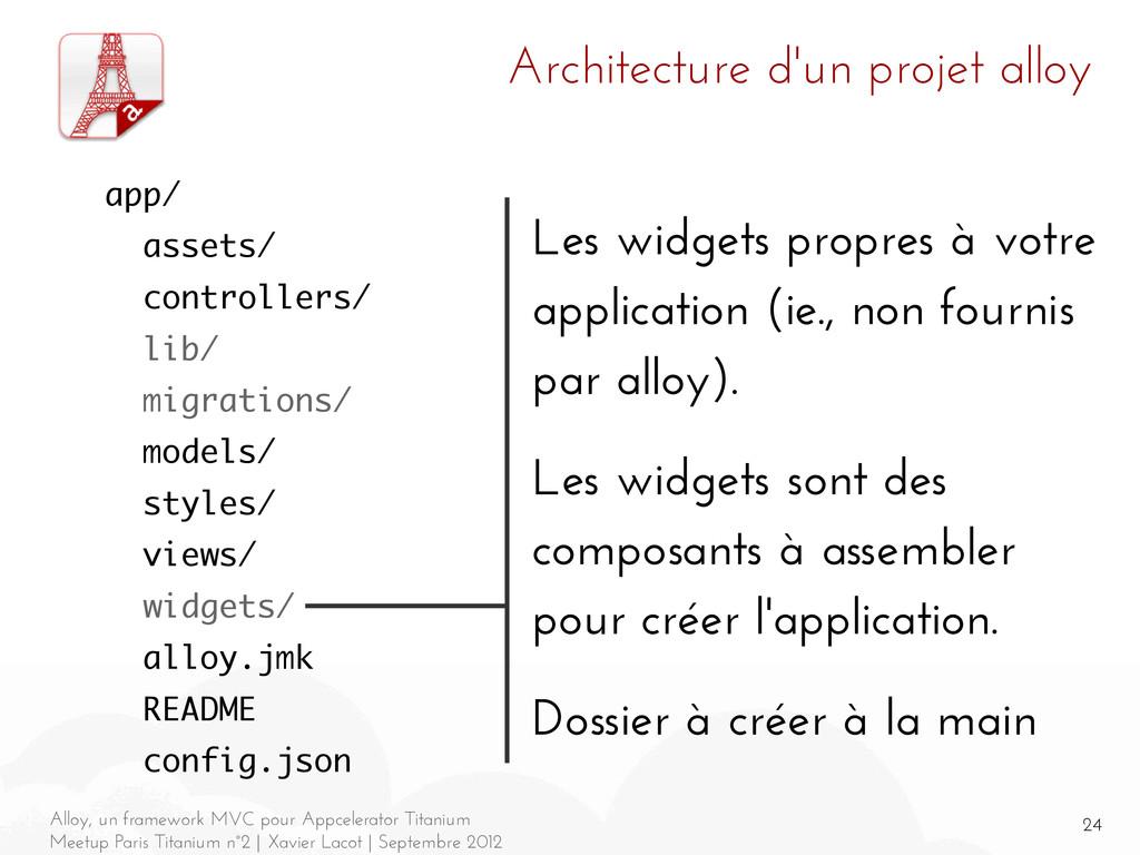 24 Alloy, un framework MVC pour Appcelerator Ti...