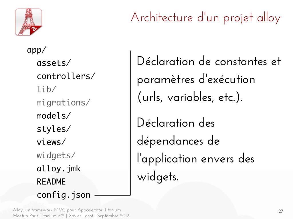 27 Alloy, un framework MVC pour Appcelerator Ti...