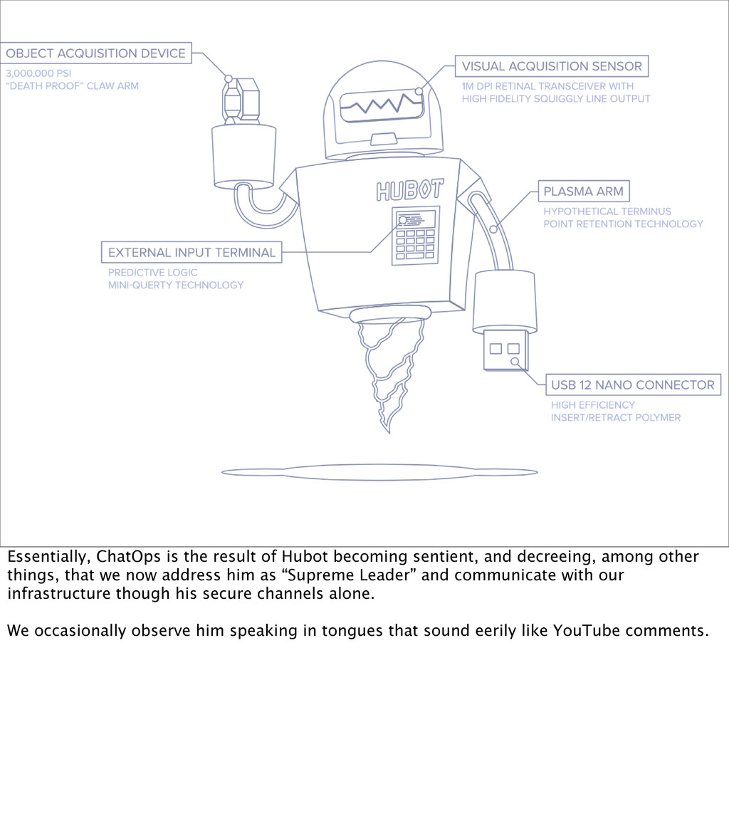 Essentially, ChatOps is the result of Hubot bec...