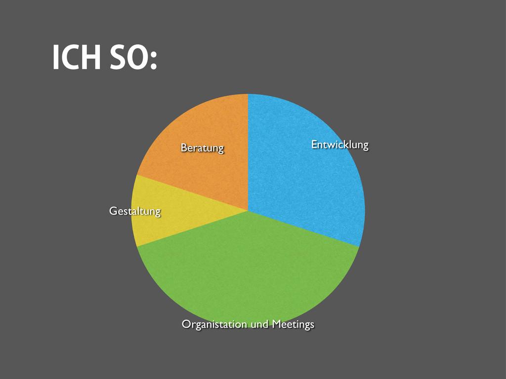 *$)40 Beratung Gestaltung Organistation und M...