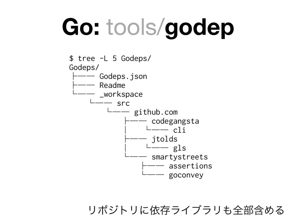 Go: tools/godep $ tree -L 5 Godeps/ Godeps/ ├──...
