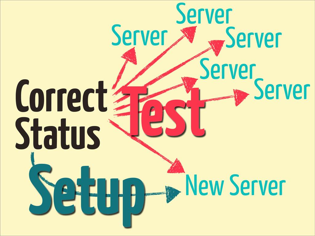 Correct Status New Server Server Server Server ...