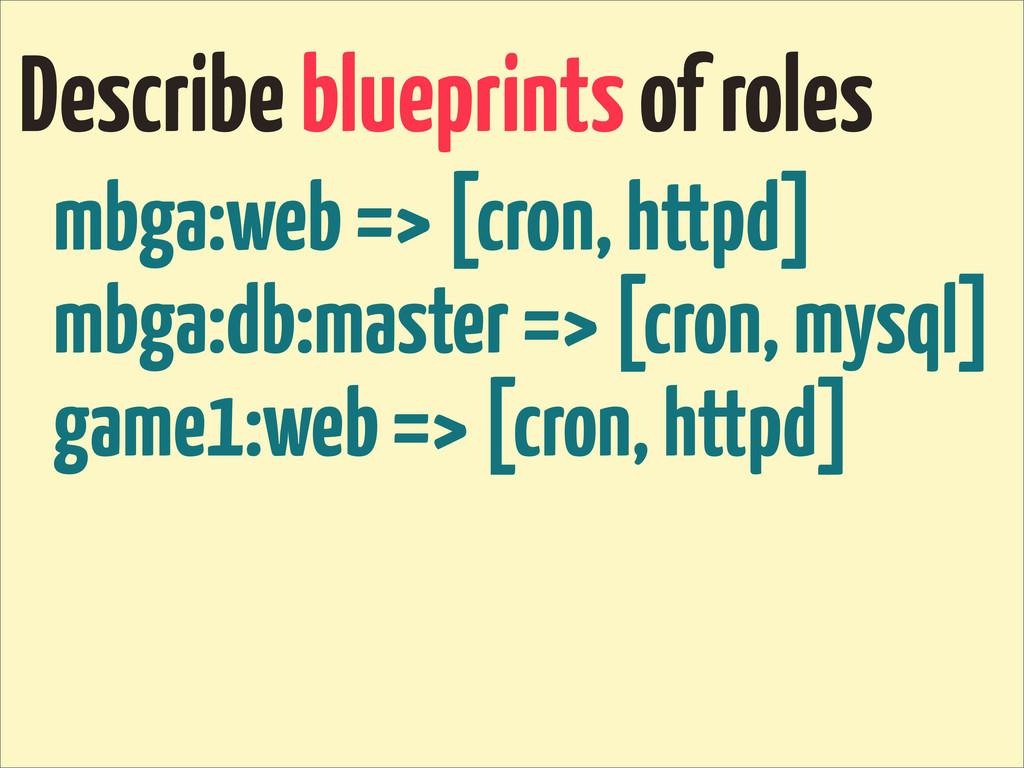 Describe blueprints of roles mbga:web => [cron,...