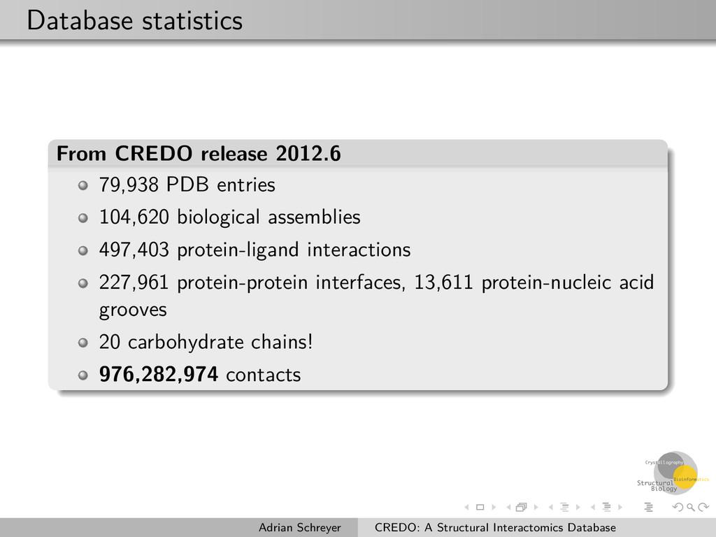 Database statistics From CREDO release 2012.6 7...