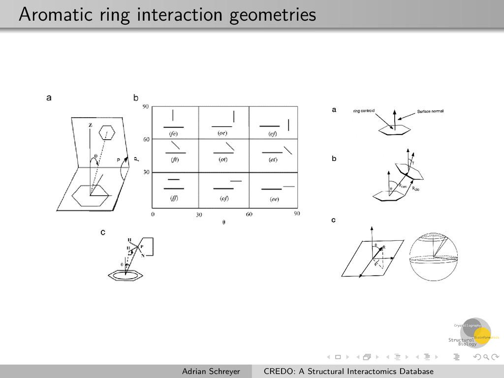 Aromatic ring interaction geometries Adrian Sch...