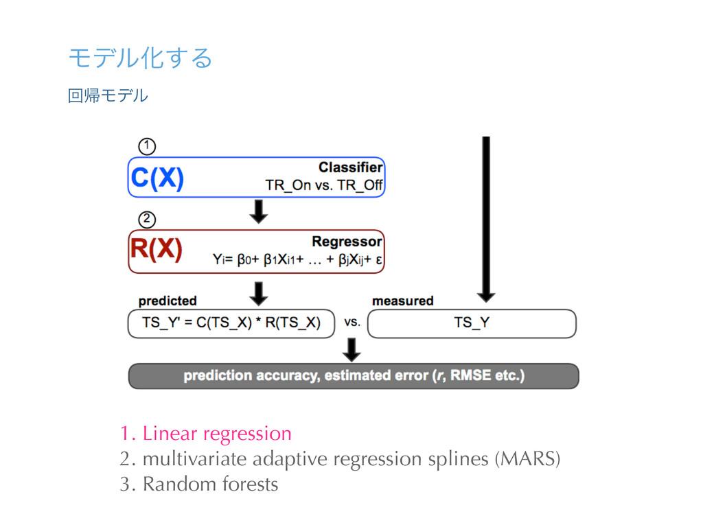 ϞσϧԽ͢Δ ճؼϞσϧ 1. Linear regression 2. multivaria...