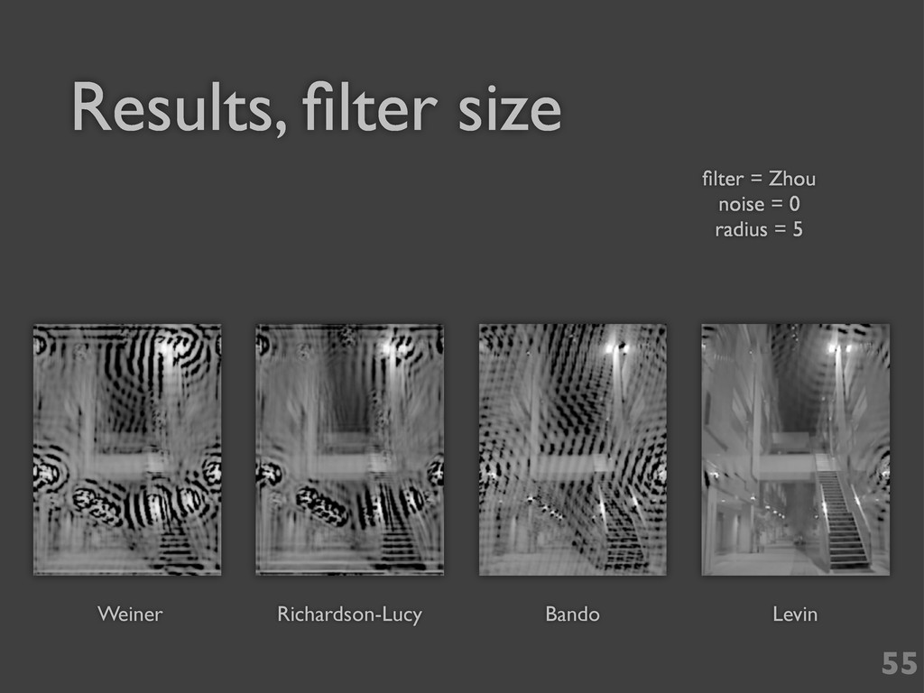 Results, filter size 55 filter = Zhou noise = 0 r...