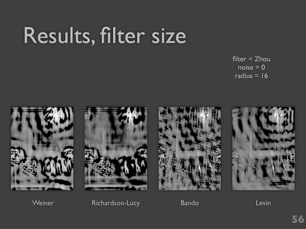 Results, filter size 56 filter = Zhou noise = 0 r...
