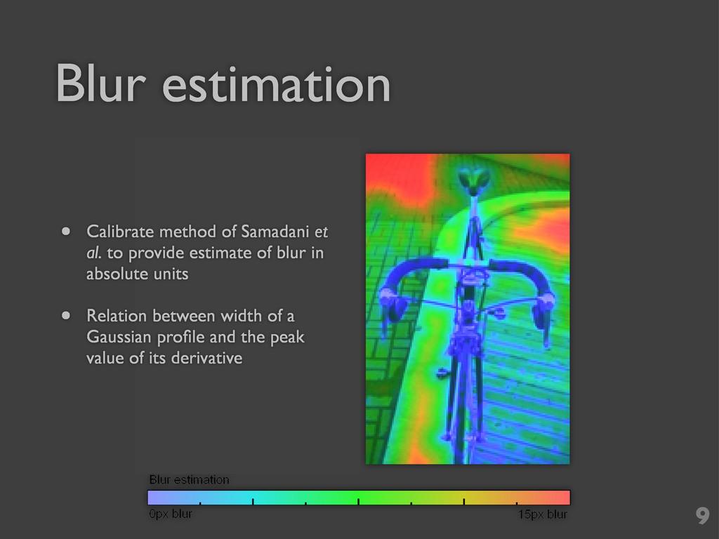 Blur estimation Blur estimation 0px blur 15px b...