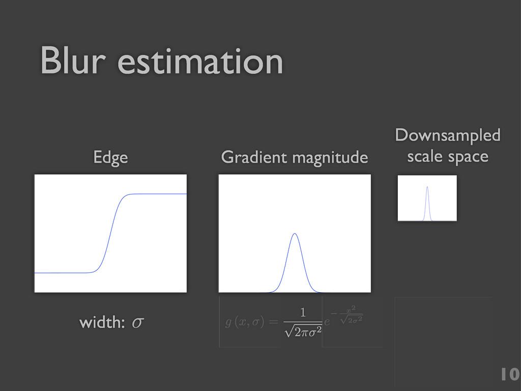 Blur estimation g (x, σ) = 1 √ 2πσ2 e − x2 √ 2σ...