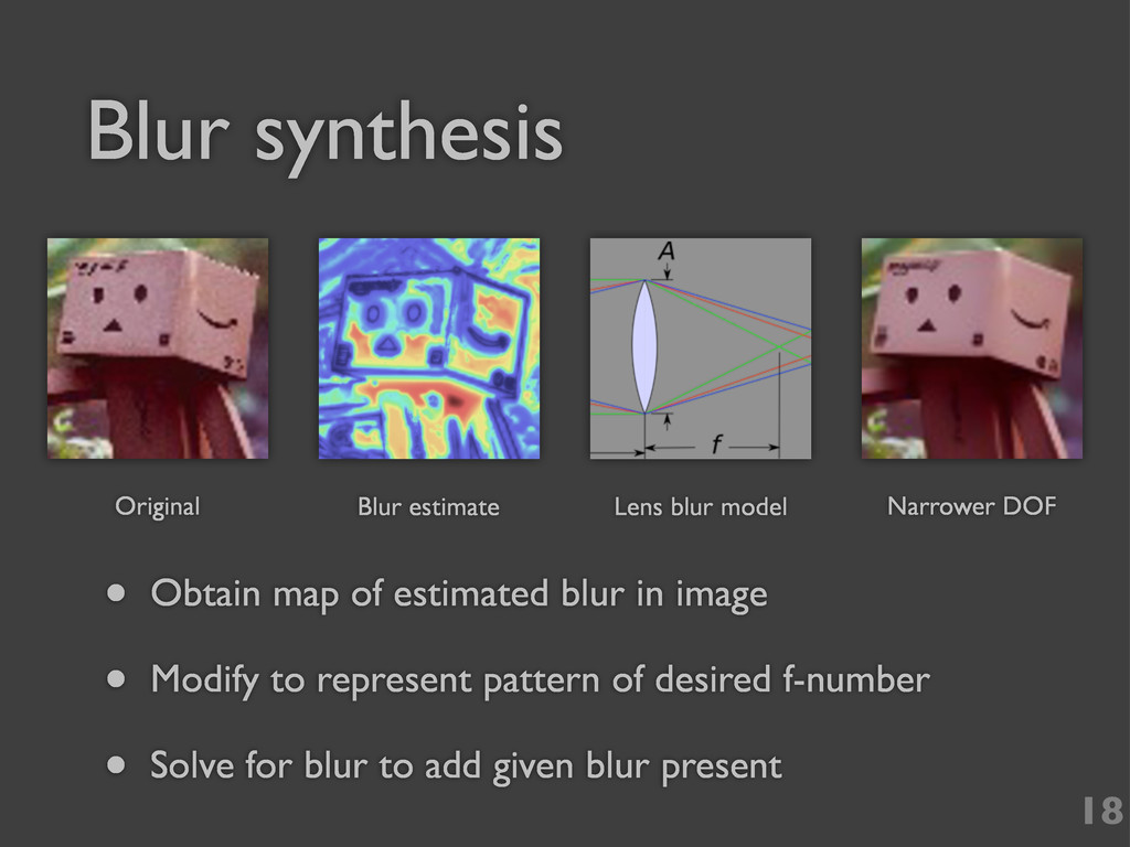Blur synthesis • Obtain map of estimated blur i...