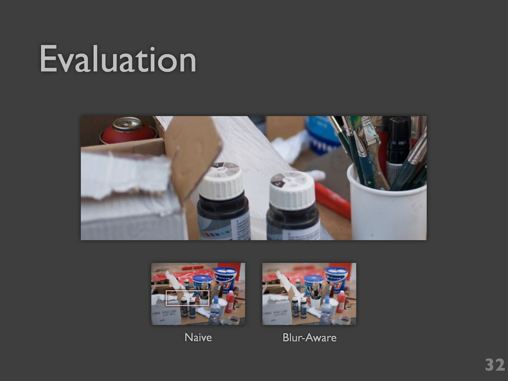 Evaluation Naive Blur-Aware 32