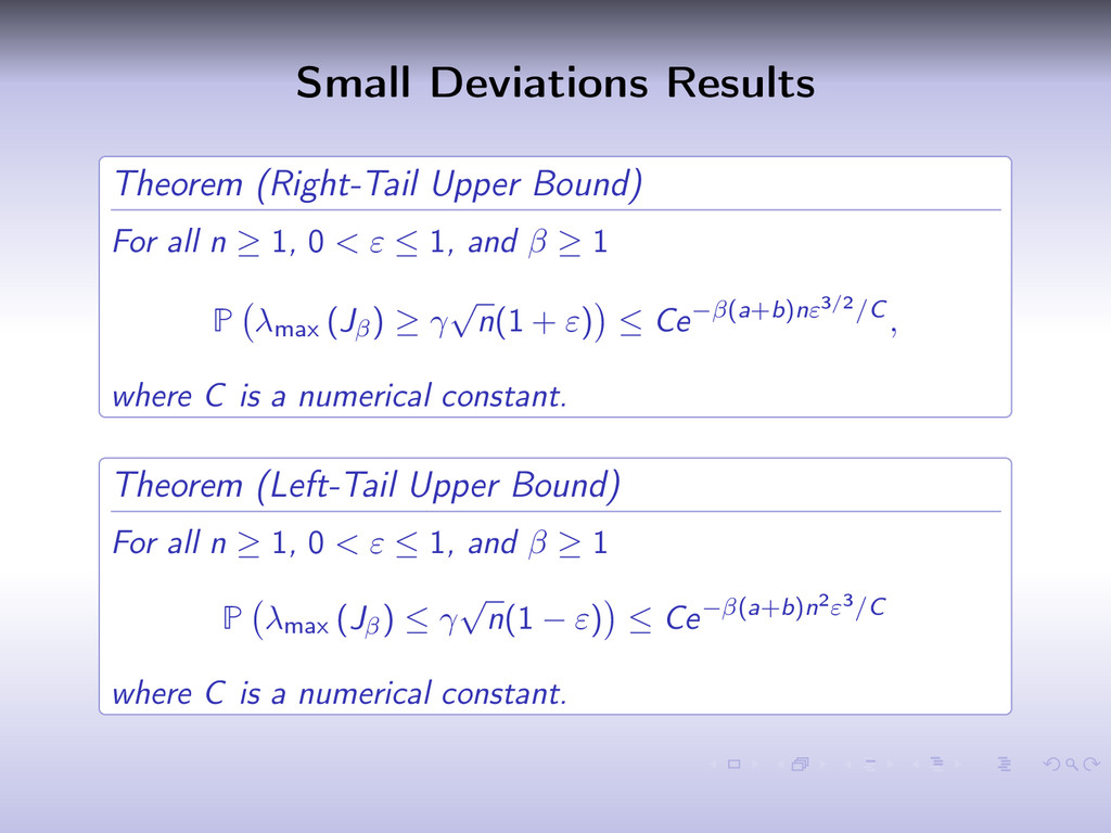Small Deviations Results Theorem (Right-Tail Up...