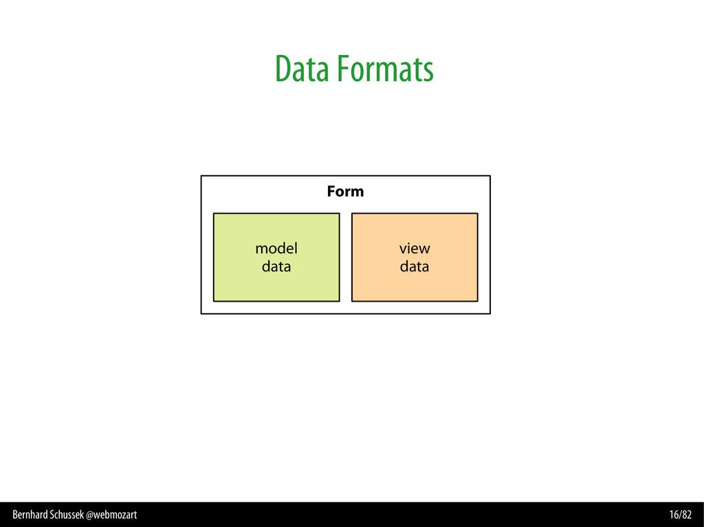 Bernhard Schussek @webmozart 16/82 Data Formats...