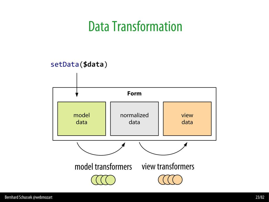 Bernhard Schussek @webmozart 23/82 Data Transfo...