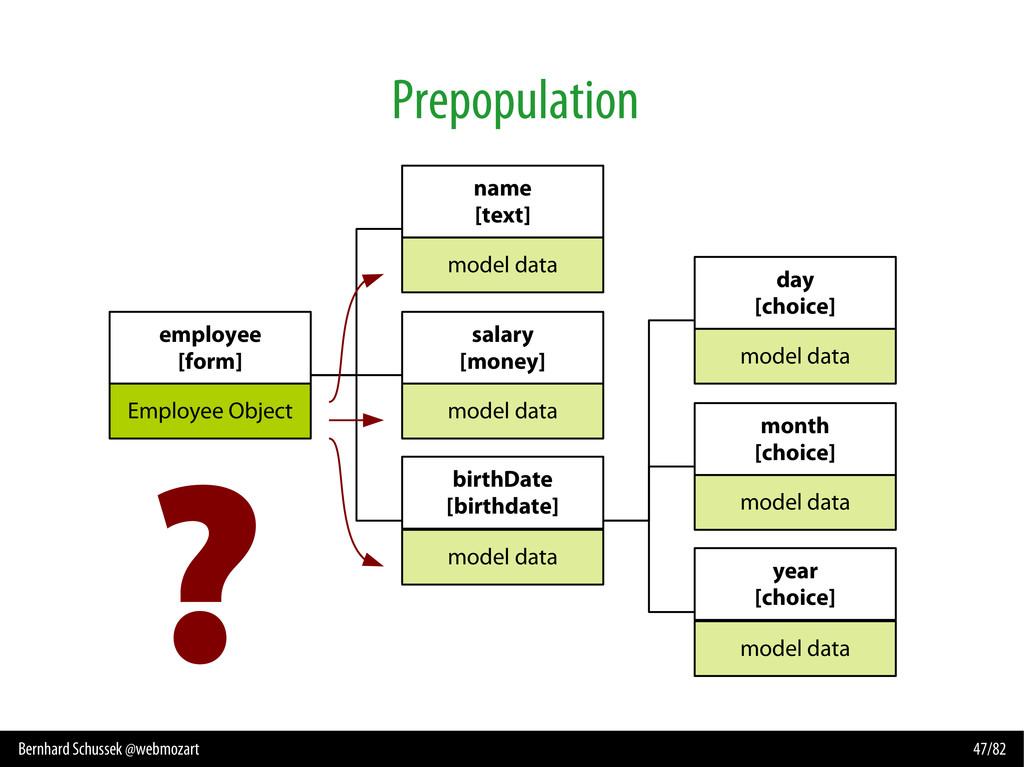 Bernhard Schussek @webmozart 47/82 Prepopulatio...