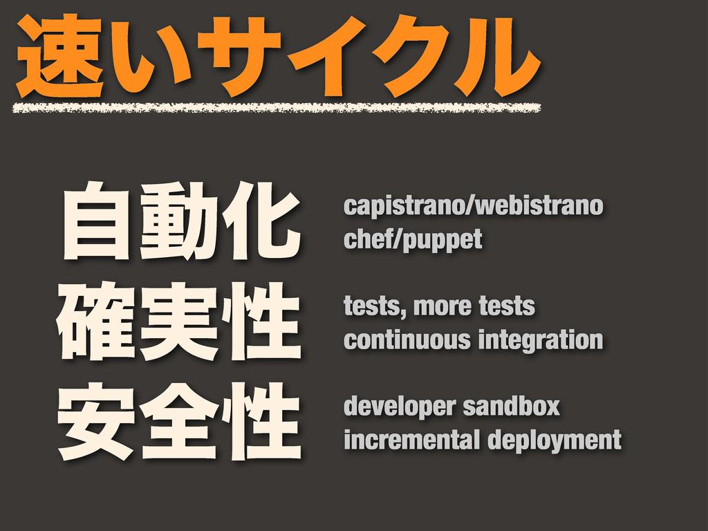 ࣗಈԽ ࣮֬ੑ ҆શੑ ͍αΠΫϧ capistrano/webistrano chef/p...