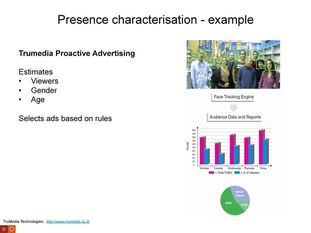 Presence characterisation - example TruMedia Te...