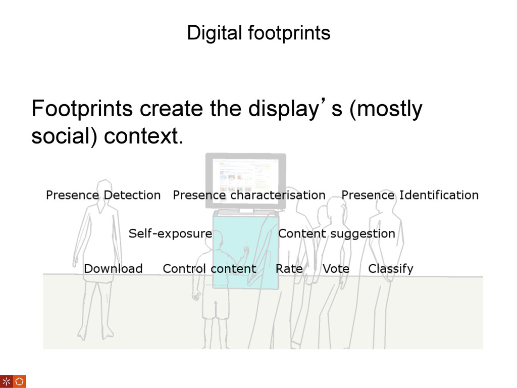 Digital footprints Footprints create the displa...