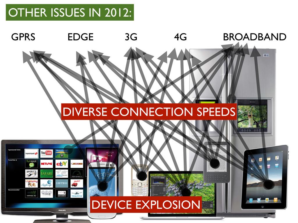 BROADBAND GPRS EDGE 3G 4G DEVICE EXPLOSION OTHE...