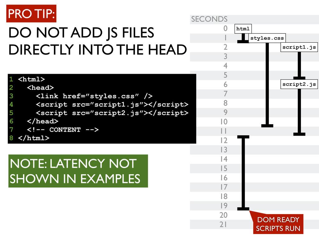 "1 <html> 2 <head> 3 <link href=""styles.css"" /> ..."