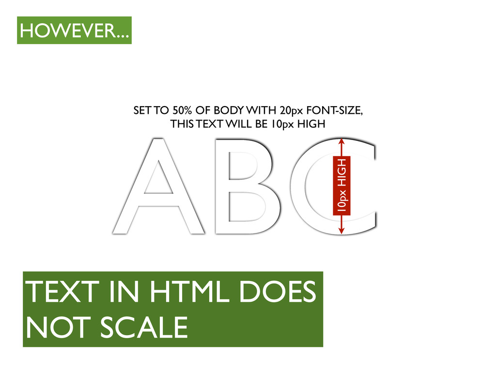 ABC HOWEVER... TEXT IN HTML DOES NOT SCALE SET ...