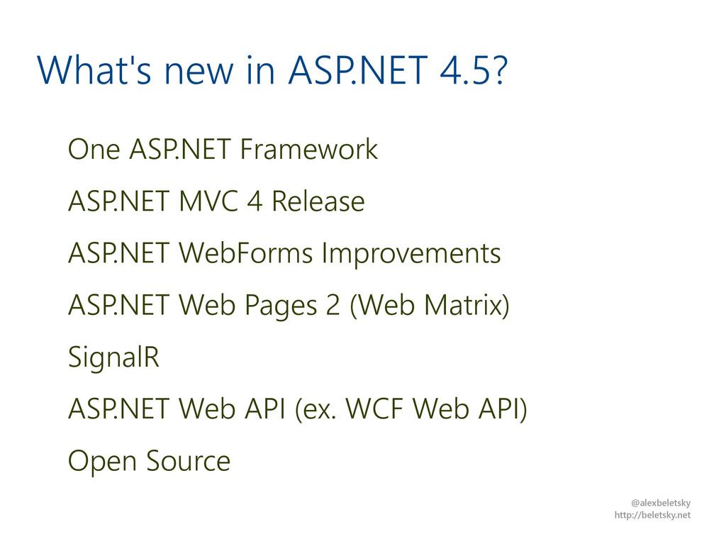 @alexbeletsky http://beletsky.net What's new in...