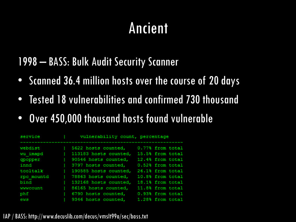 Ancient 1998 – BASS: Bulk Audit Security Scanne...