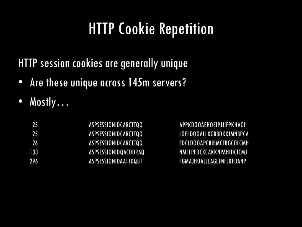 HTTP Cookie Repetition HTTP session cookies are...
