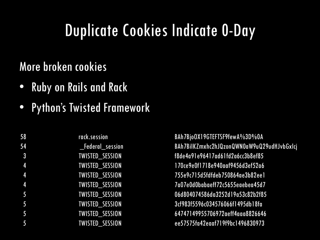 Duplicate Cookies Indicate 0-Day More broken co...