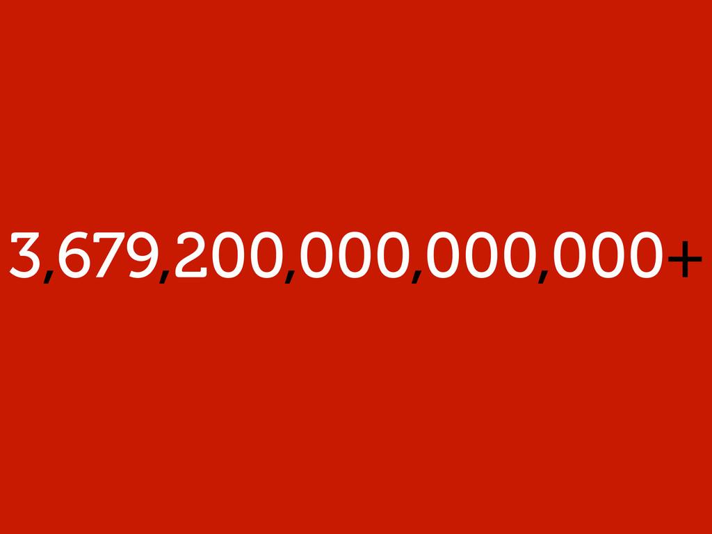 3,679,200,000,000,000+