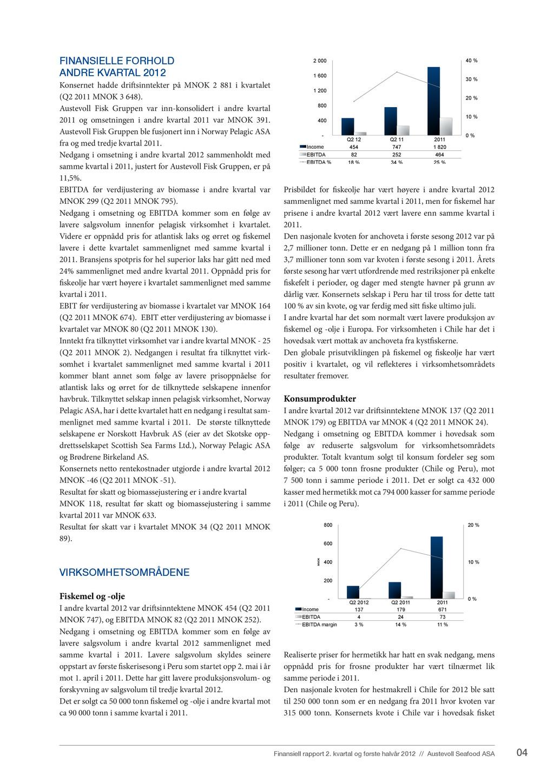 04 Finansiell rapport 2. kvartal og første halv...