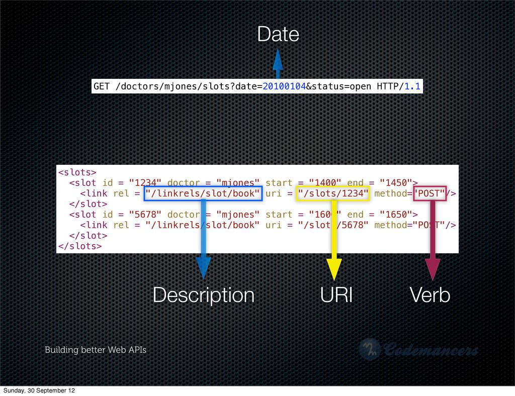 Building better Web APIs GET /doctors/mjones/sl...