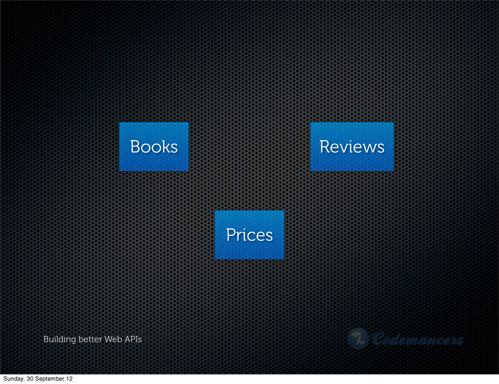 Building better Web APIs Books Reviews Prices S...