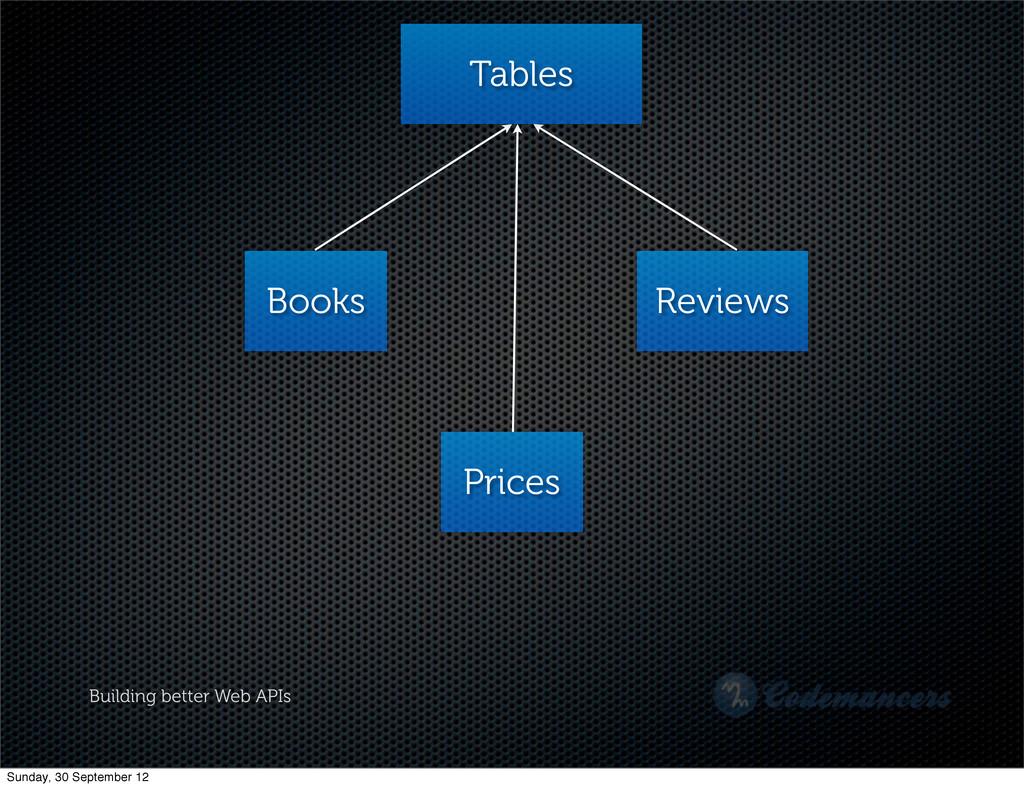Building better Web APIs Books Reviews Prices T...