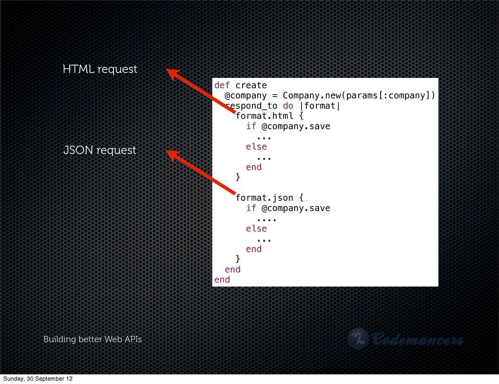 Building better Web APIs def create @company = ...