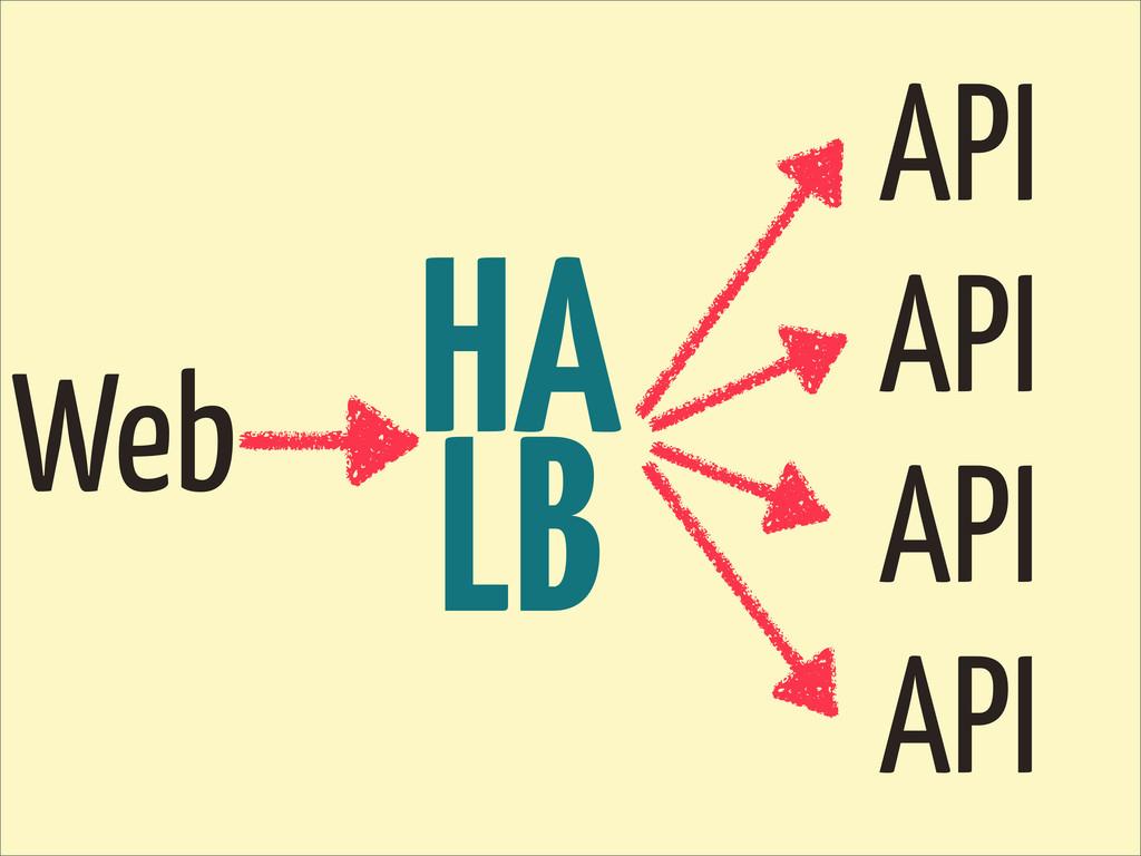 HA LB API API API API Web