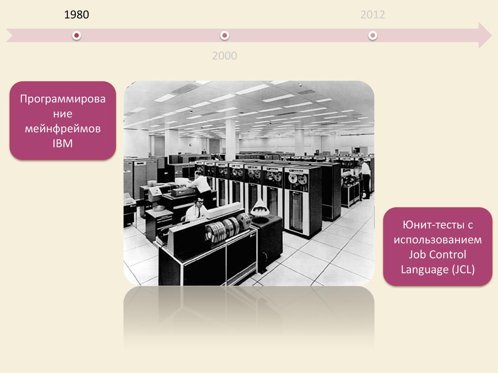 1980 2000 2012 Юнит-тесты с использованием Job ...