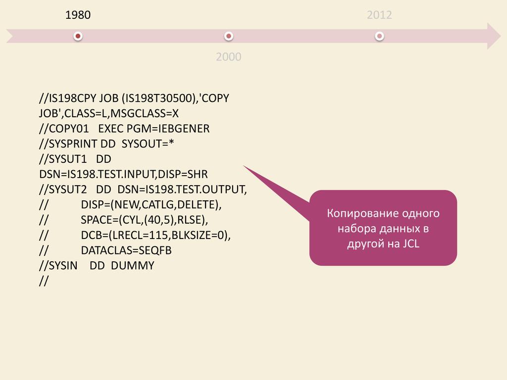 1980 2000 2012 //IS198CPY JOB (IS198T30500),'CO...