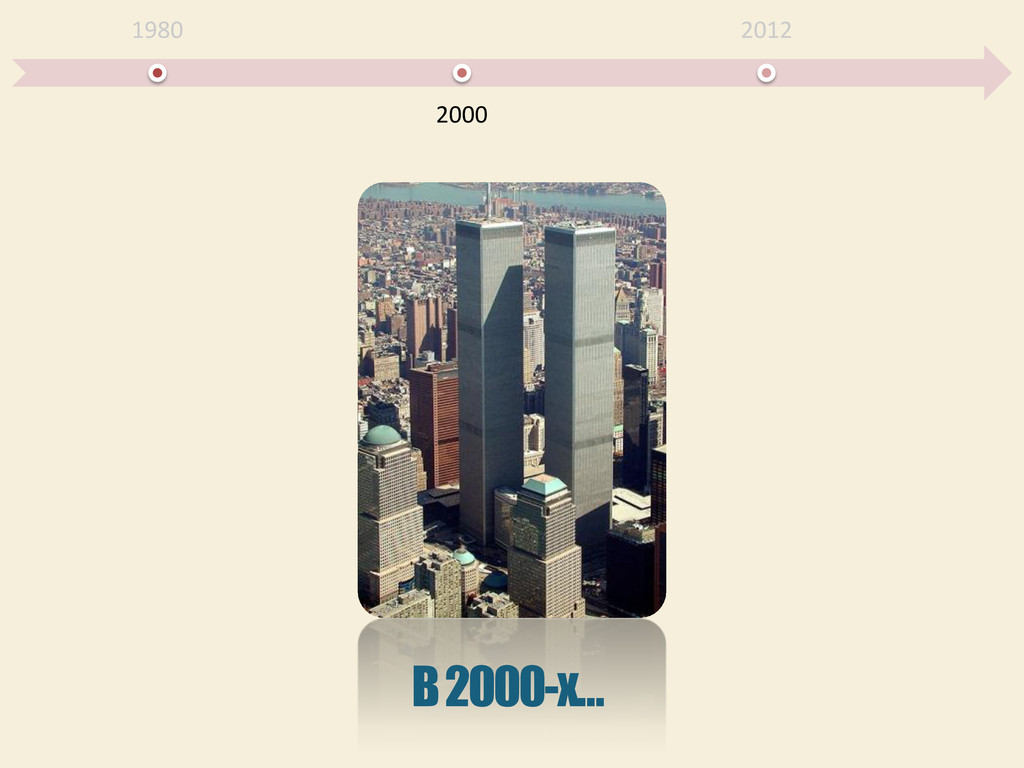 1980 2000 2012 В 2000-х…