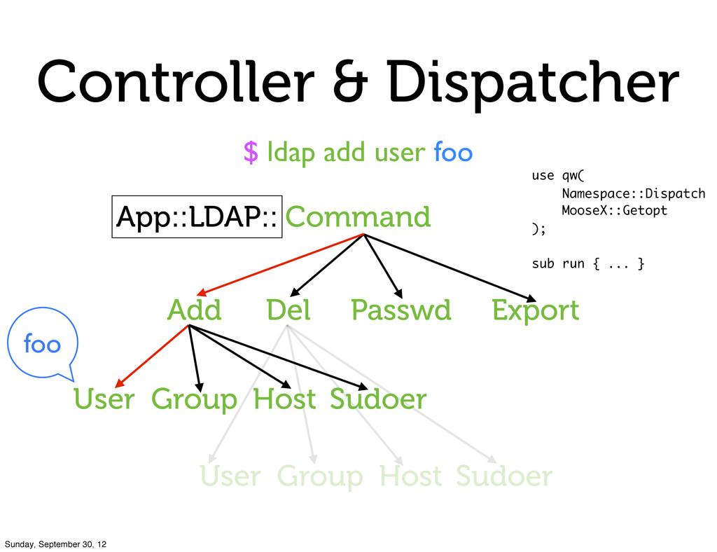 User Group Host Sudoer Controller & Dispatcher ...